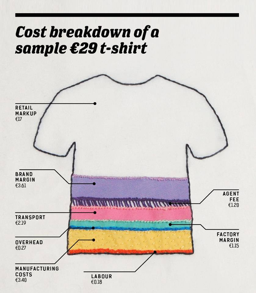 breakdown-tshirtprice